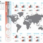 世界中でスマホ、タブレットがペイドサーチ広告にどのような影響を与えているか(英文)