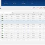 モバイルADNWの「Airpush」、DSP事業を開始「AirDSP」をリリース