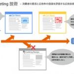 ログリー、ディスプレイ広告プラットフォーム『loglyDSP』を 『OpenX Market Japan』と接続し、広告配信を拡大