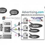 ブレインパッド、Webプラットフォーム/レコメンドエンジン「Rtoaster」の広告配信機能 「Rtoaster Ads」と「アドバタイジングドットコム」のサービスを接続