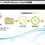 モデューロの「AudienceOne®」、エクスペリアンジャパンの「MailPublisher Smart」と連携を開始