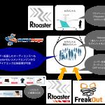 ブレインパッド、Webプラットフォーム/レコメンドエンジン「Rtoaster」の広告配信機能「Rtoaster Ads」とIntimate Mergerの「Nebula」を接続