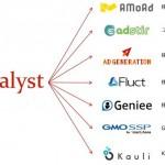 スマートフォンに特化したダイナミックリターゲティング広告「Dynalyst」、 国内のスマートフォン向けアドネットワーク・SSP 7社と接続し、月間700億impへのリーチが可能に