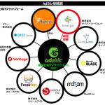 SSP『AdStir(アドステア)』、株式会社サイバーエージェント提供DSP『Smalgo(スマルゴ)』と接続 ~スマホで国内最大規模のDSP接続数をさらに拡大