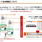 サイバーエージェント、タグマネジメントサービス「CA Tag Solution」にデータフィード生成機能を追加 ~タグ一元管理機能に加え、WEBサイトで取得可能な情報からデータフィードを生成可能に~
