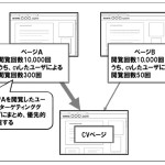 ソネット・メディア・ネットワークスのDSP『Logicad』、 配信対象ユーザーの指定をサポートする機能を提供開始