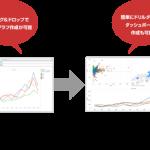 ブレインパッド、ビジュアル分析を支援する ビジネス・インテリジェンスツール「Tableau」の最新版を提供開始