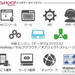 IDCフロンティア、「Yahoo!ビッグデータインサイト」を提供開始 -第1号ユーザーとして電通での導入が決定-