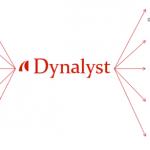 サイバーエージェントのスマホ特化のダイナミックリターゲティング広告「Dynalyst」、 「i-mobile for SP」・「MicroAd COMPASS」と接続