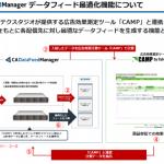 サイバーエージェントの「CA DataFeed Manager」、  国内初となるデータフィード自動最適化機能の提供を開始