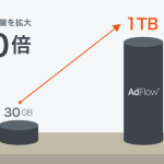 AdFlow、ストレージ容量を1TBへ拡大し提供開始・ロゴも刷新