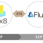 ファンコミュニケーションズのターゲティング・アドプラットフォーム「nex8」、adingoのSSP「Fluct」とRTB接続を開始