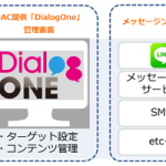 DAC、メッセージ管理ソリューション「DialogOne」提供開始 ~LINE ビジネスコネクトに対応~