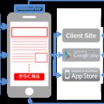 DAC、スマートデバイス向けネイティブ広告ネットワーク「Smarti™ Native Feed」サービス開始