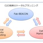 """博報堂 DY インターソリューションズ、""""iBeacon を使った O2O 型ソリューション""""  『Fab-BEACON(ファビーコン)』を提供開始"""