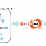 プラットフォーム・ワンのSSP「YIELD ONE®」、インフィード型ネイティブ広告に対応