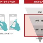 リンクシェア・ジャパン、成果報酬型ディスプレイ広告 「MediaForge(メディアフォージ) スマートフォン」を提供開始