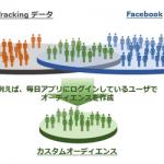 トーチライトとアドイノベーション、Facebook広告のターゲティング最適化で連携
