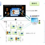 Platform IDの「Xrost DSP」、プログラマティック・ダイレクトを活用した予約型の広告配信メニューを開始