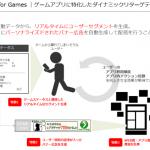 サイバーエージェント、スマートフォンゲームアプリに特化したダイナミックリターゲティング広告 「Dynalyst for Games」の提供を開始