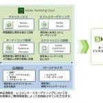 ソフトバンク・テクノロジー、パブリックDMP「Audience Search」の取り扱い開始