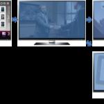 DAC、米国の動画広告配信企業YuMe Inc.との包括的パートナーシップを締結
