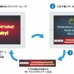 Vizury Japan、非アクティブユーザーをアクティブに、さらに課金も促進させる「モバイルゲームアプリ・リターゲティング」を日本で開始