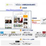 博報堂グループ、エグゼクティブ&マネジメント層をターゲットにした 「kinora (キノーラ) 動画アドネットワーク」の開発・運営開始