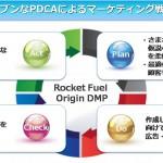 KCCS、「Rocket Fuel Origin DMP」のβサービスを提供開始