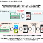 サイバーエージェントのプライベートDMP「RightSegment」、 スマートフォンアプリ向けディープリンク最適化機能「RightSegment App Direct」の提供を開始
