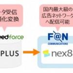 データフィード最適化サービス「DF PLUS」 、広告ネットワーク『nex8』でのダイナミックリターゲティング広告配信に対応!