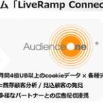 DACの「AudienceOne®」、米国アクシオム社の「LiveRamp Connect」と国内初のデータ連携を開始