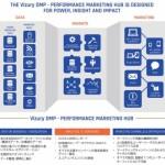 Vizury、「宣伝会議インターネットフォーラム2015」にゴールドスポンサーとして協賛