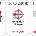 マーベリック、ぐるなびと紙広告分野で業務提携