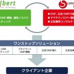 スケールアウトとALBERT、データマネジメント領域において提携