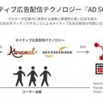 インタースペース、インドネシア唯一のネイティブ広告プラットフォームと提携を発表