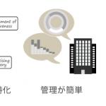 ファンコミュニケーションズ、ターゲティング広告配信サポートツール「nex8 tracking」β版提供開始