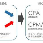 プラットフォーム・ワンの DSP「MarketOne® 」、 CPA 自動最適化の新ロジックを提供開始