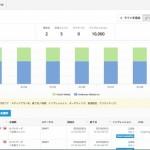 デジタル広告取引プラットフォームのC1X Inc.、世界初のオーディエンス予約エンジン「C1X Audience Guarantee™」をリリース