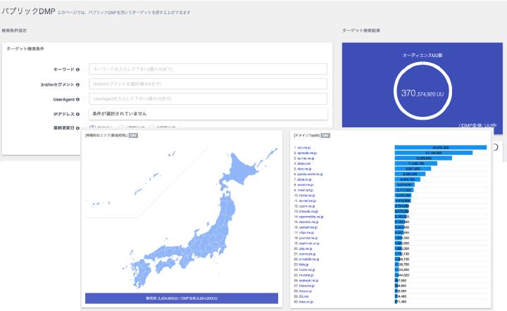 AudienceSearch管理画面