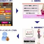 アドフリくん(SSP)、AppliPromotion Playと動画リワード広告で連携。動画リワード広告で更なる高収益化を実現