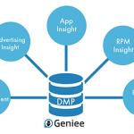 ジーニー、アプリケーション向けDMP「Geniee DMP for App」を提供開始