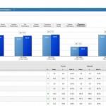 ニールセン、デジタル広告ブランディング効果計測・最適化サービス「ニールセン デジタルブランドエフェクト」に「広告掲載面別ブランドリフト」指標を追加