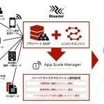 電通ダイレクトフォース、O2Oソリューション「App Scale Manager」 新サービス「DMP for O2O」の提供を開始