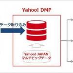 オプトのeマーケティングプラットフォーム「ADPLAN」 、「Yahoo! DMP」との連携開始