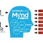 ブレインパッド、自然言語処理エンジン「Mynd plus」をリリース