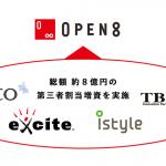 動画広告のOPEN8、総額 約8億円の第三者割当増資の実施 及びTBSグループ・アイスタイル・エキサイトとの資本・業務提携のお知らせ