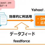 フィードフォース、Yahoo! JAPANとデータフィード分野で業務提携