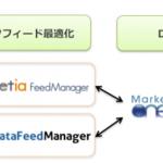 プラットフォーム・ワンの MarketOne Dynamic 、アイレップの「Marketia Feed Manager」・ サイバーエージェントの「CA DataFeed Manager」との連携を開始