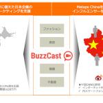 メタップス、中国でインフルエンサーネットワーク 「BuzzCast」を開始
